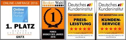 GKFX Auszeichnungen